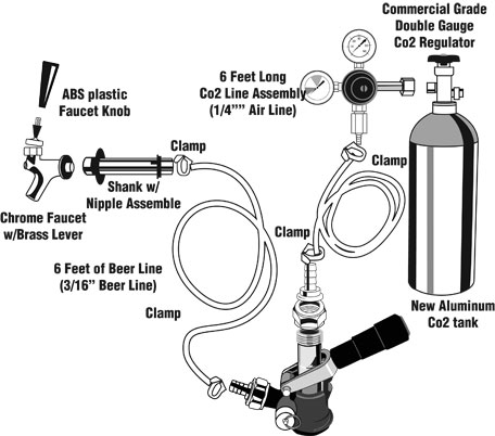 Sanke drawing one co2 regulator diagram air pressure regulator diagram \u2022 wiring  at crackthecode.co